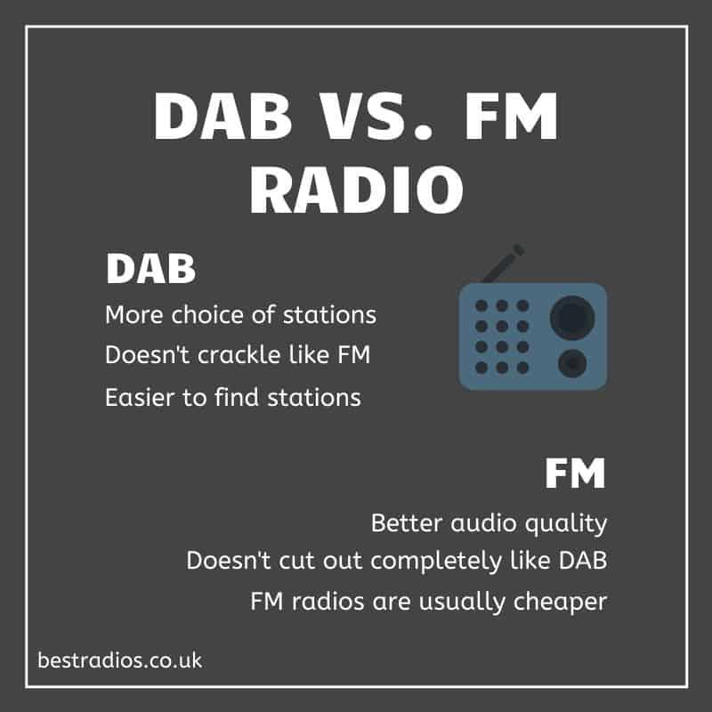 DAB vs FM
