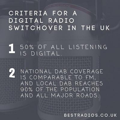 Criteria for a digital radio switchover in the UK